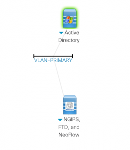 Firepower Virtual Appliance 6.1 Connection