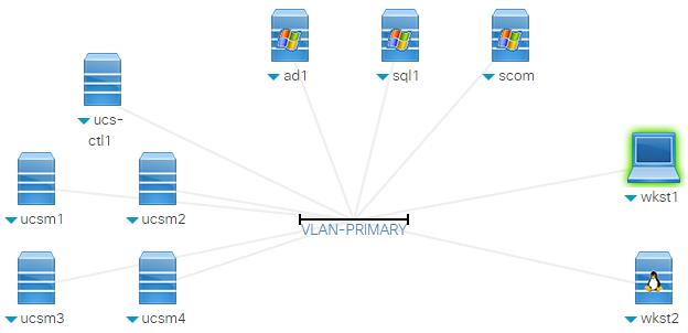 UCS Programmability Topology.jpg